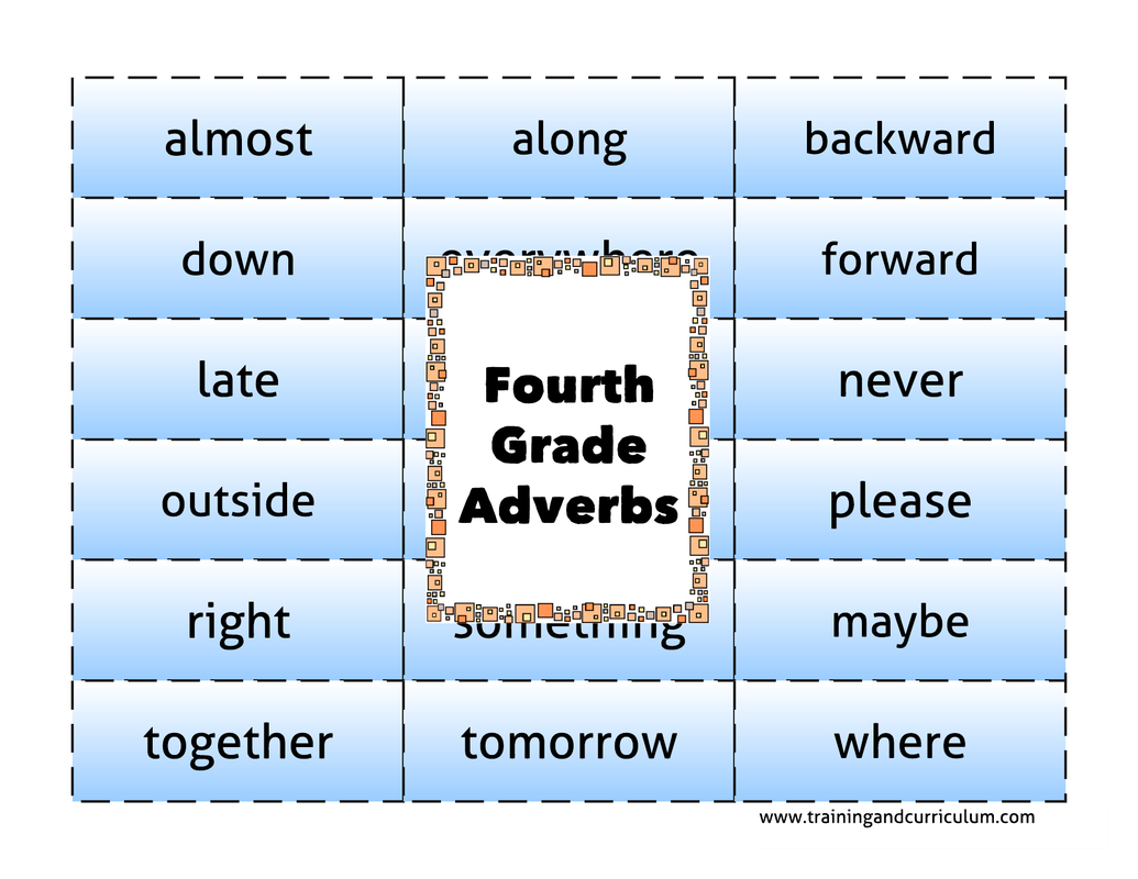 Adverb Examples